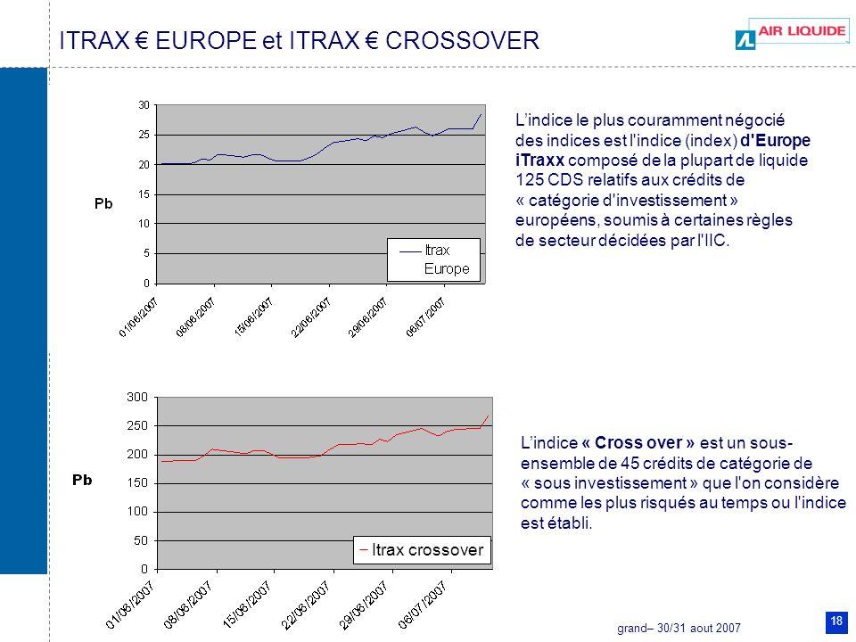 Entretiens Louis Legrand– 30/31 aout 2007 18 ITRAX EUROPE et ITRAX CROSSOVER Lindice « Cross over » est un sous- ensemble de 45 crédits de catégorie d