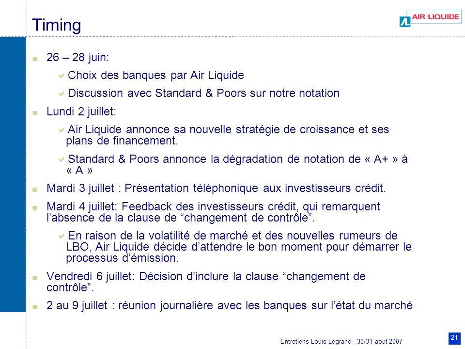 Entretiens Louis Legrand– 30/31 aout 2007 21 Timing 26 – 28 juin: Choix des banques par Air Liquide Discussion avec Standard & Poors sur notre notatio