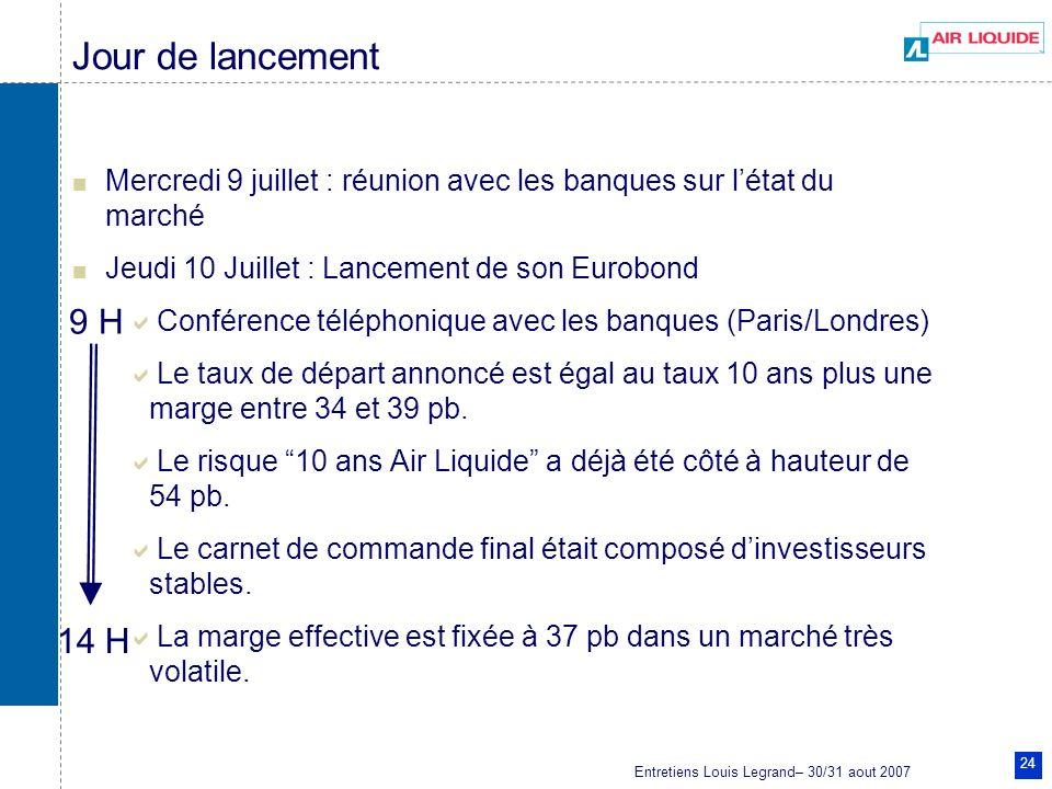 Entretiens Louis Legrand– 30/31 aout 2007 24 Jour de lancement Mercredi 9 juillet : réunion avec les banques sur létat du marché Jeudi 10 Juillet : La