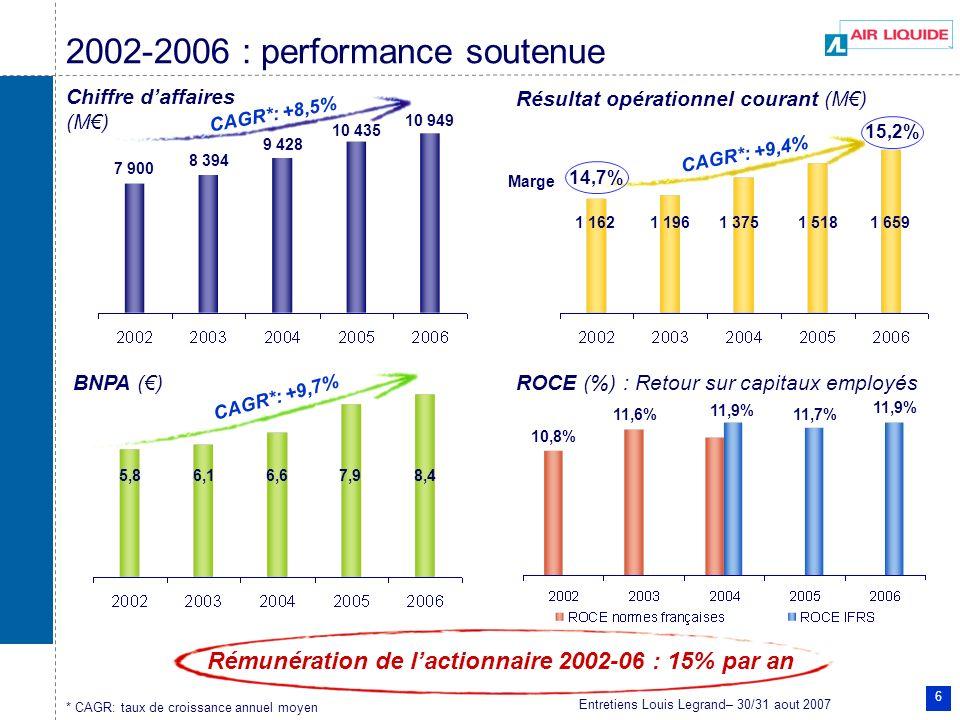 Entretiens Louis Legrand– 30/31 aout 2007 6 2002-2006 : performance soutenue Résultat opérationnel courant (M) Rémunération de lactionnaire 2002-06 :