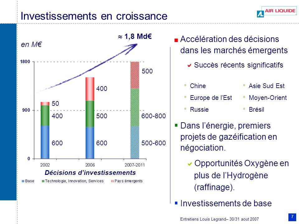 Entretiens Louis Legrand– 30/31 aout 2007 7 Investissements en croissance 400 50 en M 500 600-800 500-600 1,8 Md Accélération des décisions dans les m
