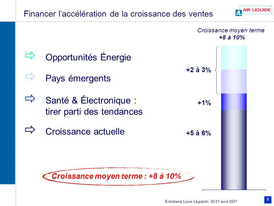 Entretiens Louis Legrand– 30/31 aout 2007 8 Financer laccélération de la croissance des ventes Pays émergents Opportunités Énergie Santé & Électroniqu