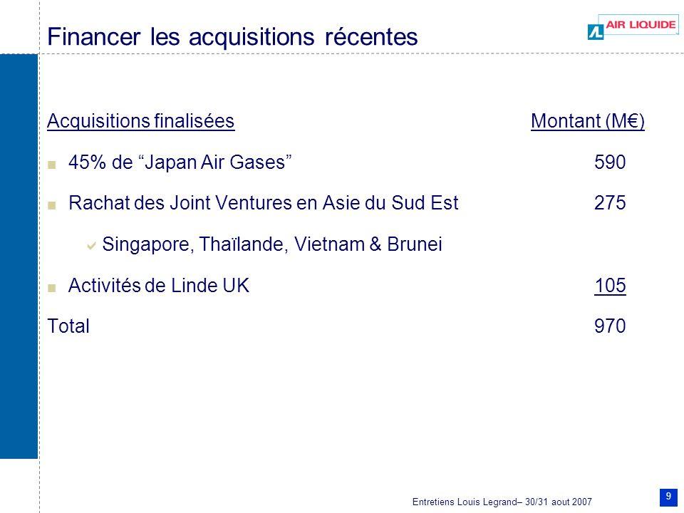 Entretiens Louis Legrand– 30/31 aout 2007 9 Financer les acquisitions récentes Acquisitions finalisées Montant (M) 45% de Japan Air Gases590 Rachat de