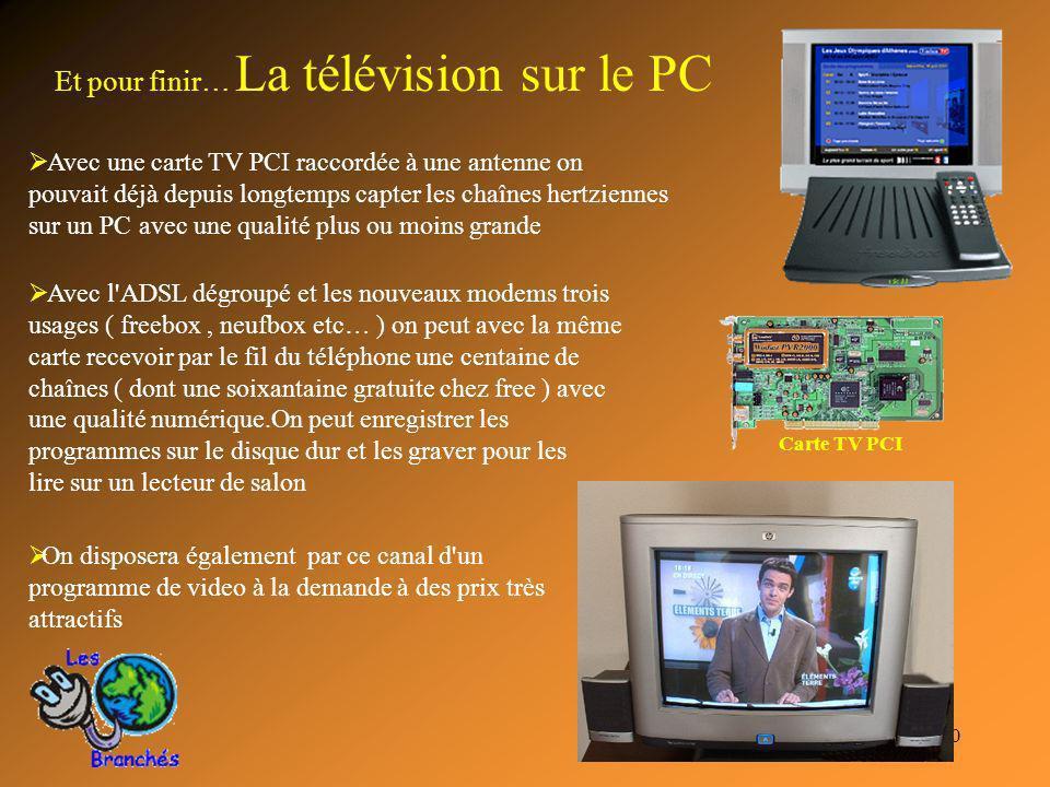 20 Et pour finir… La télévision sur le PC Carte TV PCI Avec une carte TV PCI raccordée à une antenne on pouvait déjà depuis longtemps capter les chaîn