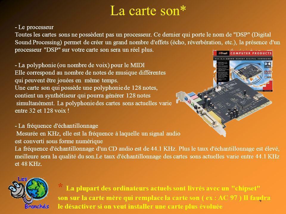 4 - Le processeur Toutes les cartes sons ne possèdent pas un processeur. Ce dernier qui porte le nom de