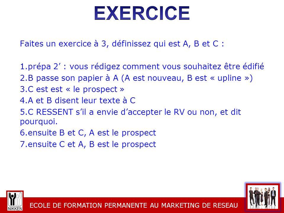 ECOLE DE FORMATION PERMANENTE AU MARKETING DE RESEAU Faites un exercice à 3, définissez qui est A, B et C : 1.prépa 2 : vous rédigez comment vous souh