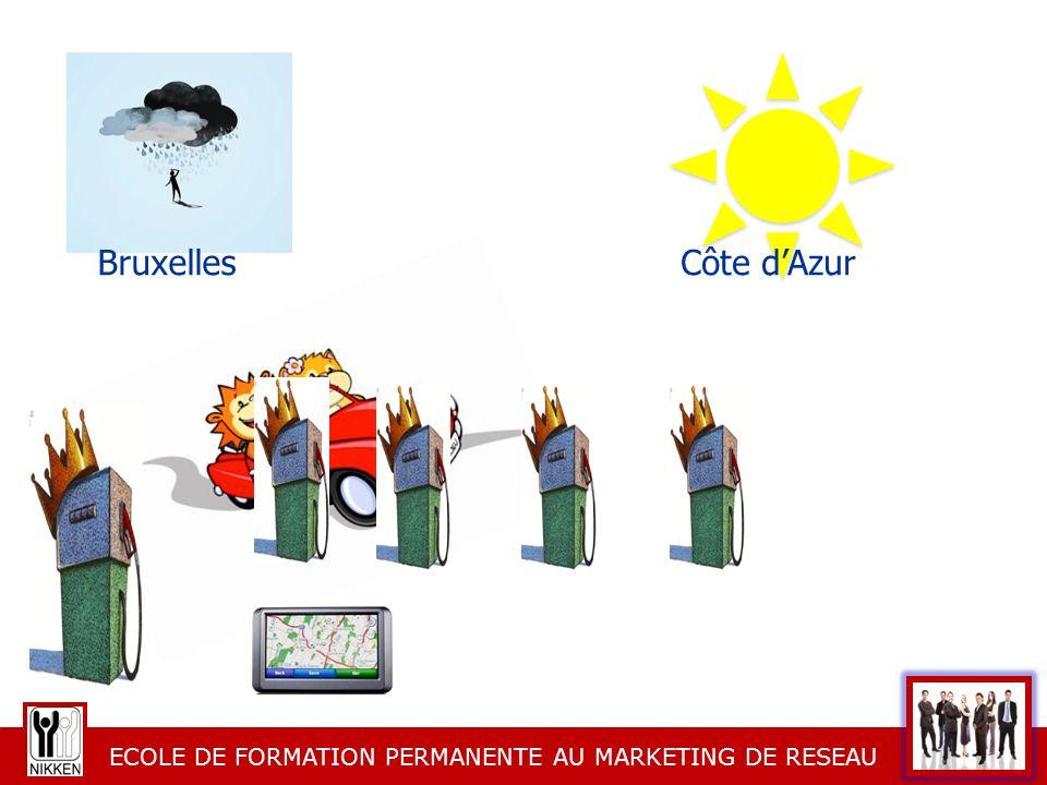 ECOLE DE FORMATION PERMANENTE AU MARKETING DE RESEAU Partie 1 : information « Bonjour Anne, Evelyne à lappareil.