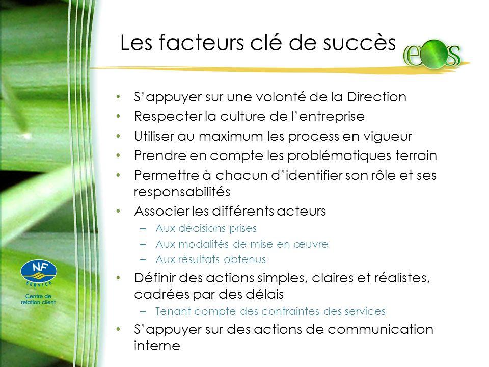 Les facteurs clé de succès Sappuyer sur une volonté de la Direction Respecter la culture de lentreprise Utiliser au maximum les process en vigueur Pre