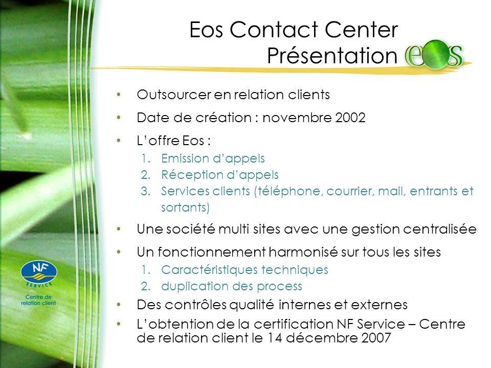 Eos Contact Center Présentation Outsourcer en relation clients Date de création : novembre 2002 Loffre Eos : 1.Emission dappels 2.Réception dappels 3.