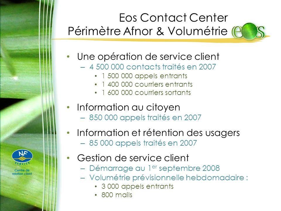 Eos Contact Center Périmètre Afnor & Volumétrie Une opération de service client – 4 500 000 contacts traités en 2007 1 500 000 appels entrants 1 400 0