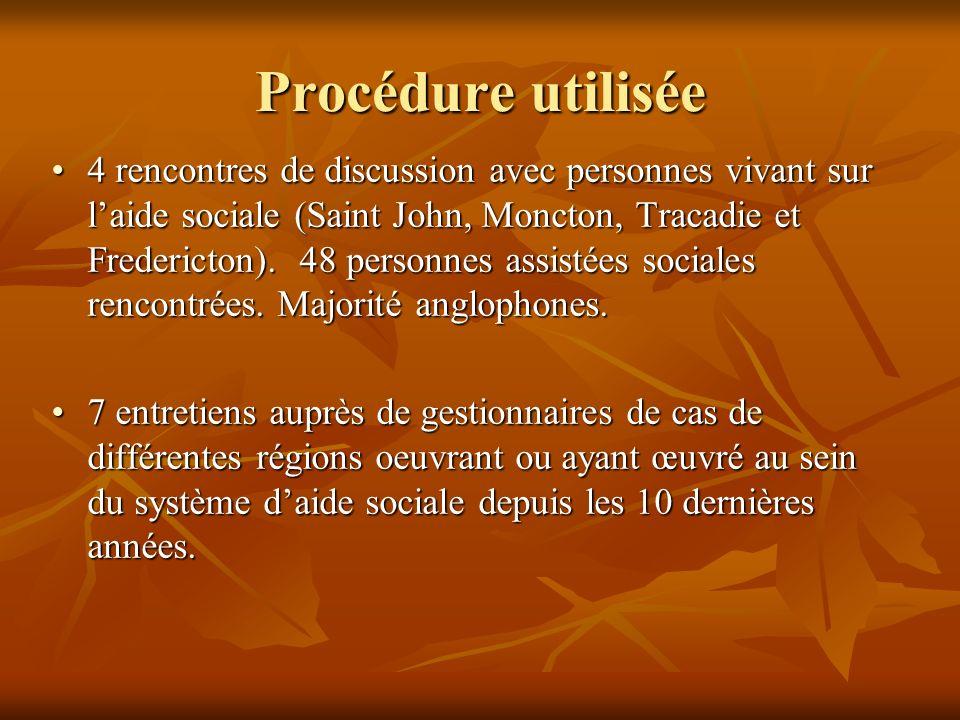 Procédure utilisée 4 rencontres de discussion avec personnes vivant sur laide sociale (Saint John, Moncton, Tracadie et Fredericton).