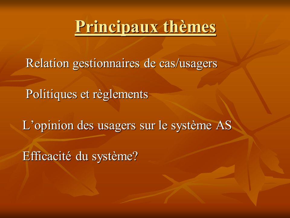 Relation gestionnaire de cas/usager La théorieLa théorie Gestionnaire de cas = personne centrale dans la politique.