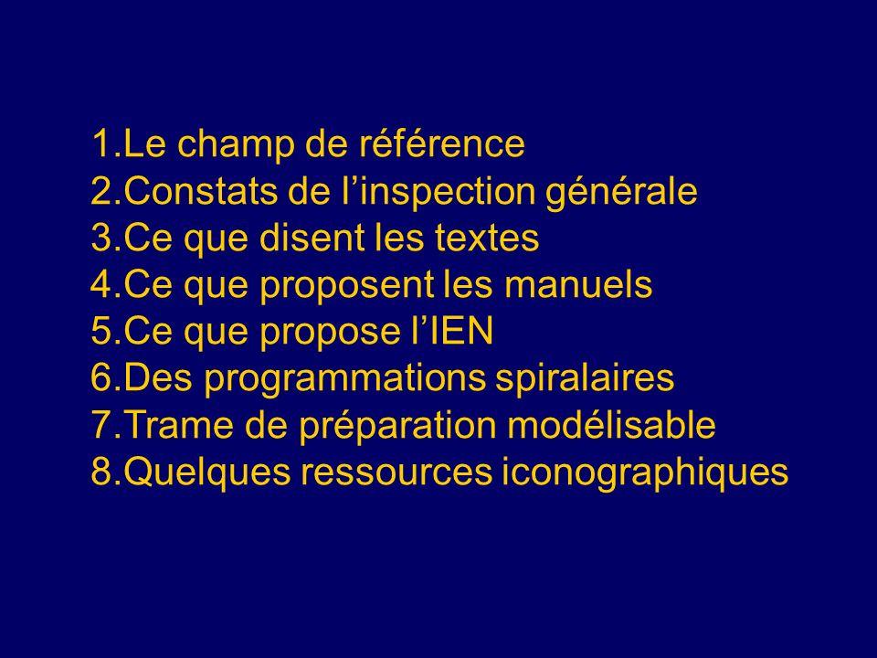 1.Le champ de référence 2.Constats de linspection générale 3.Ce que disent les textes 4.Ce que proposent les manuels 5.Ce que propose lIEN 6.Des progr