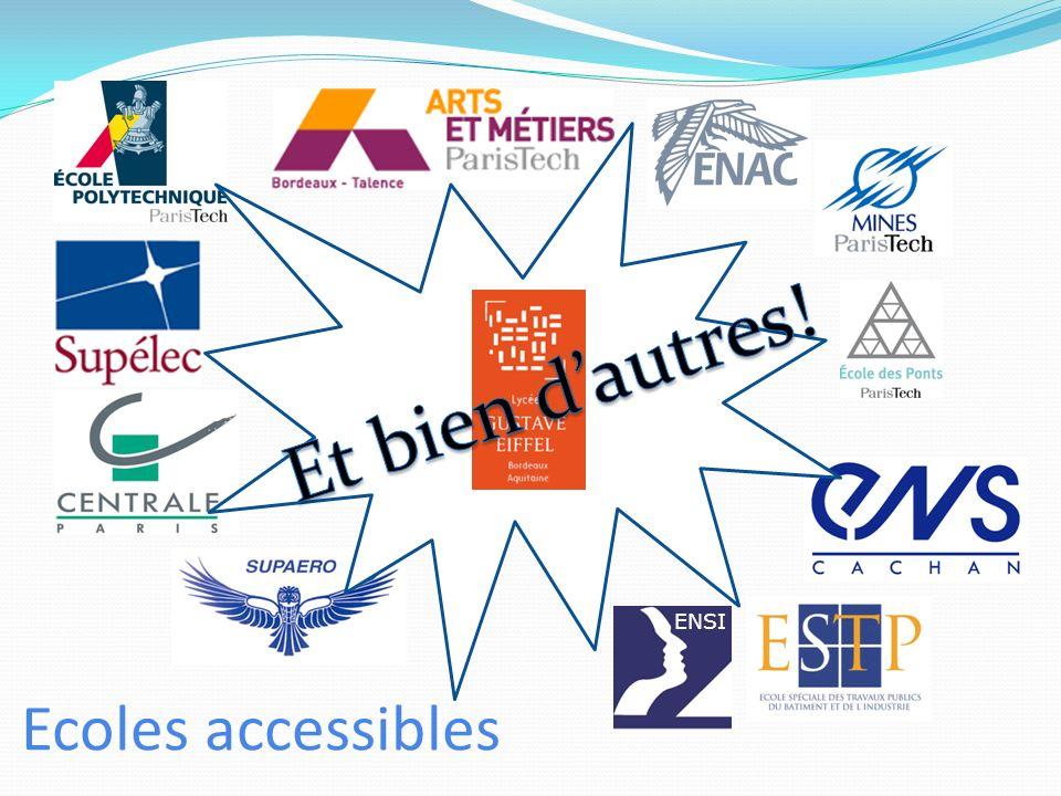 Ecoles accessibles ENSI
