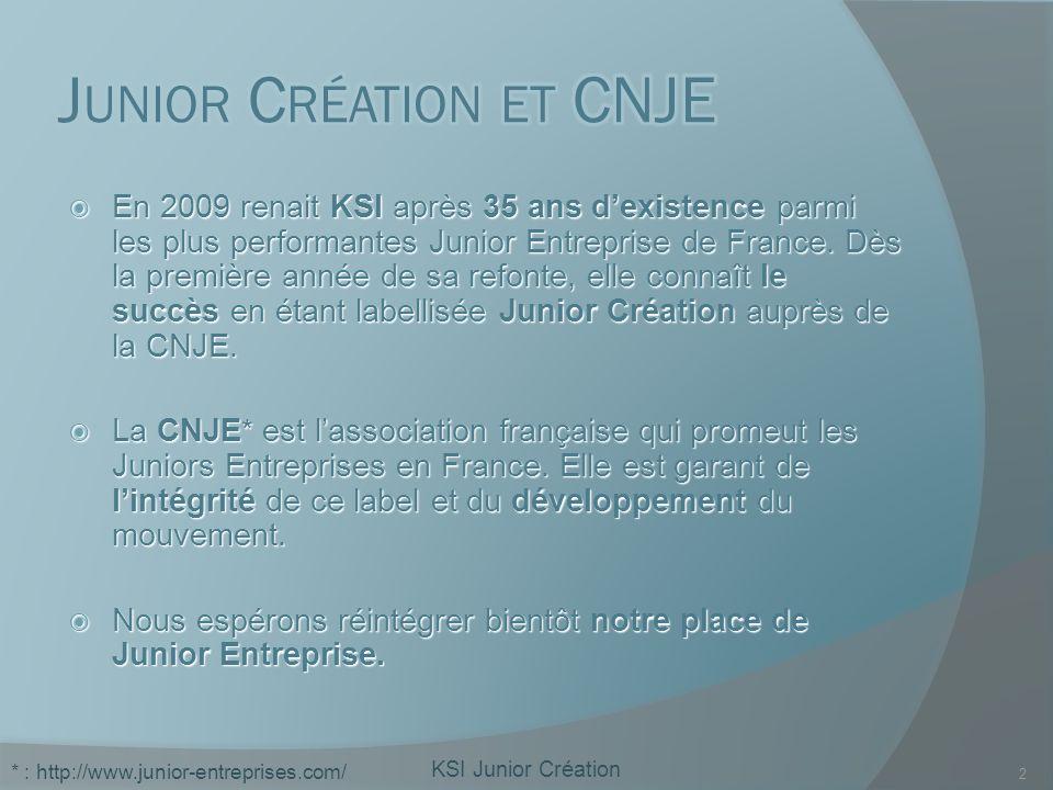 En 2009 renait KSI après 35 ans dexistence parmi les plus performantes Junior Entreprise de France.
