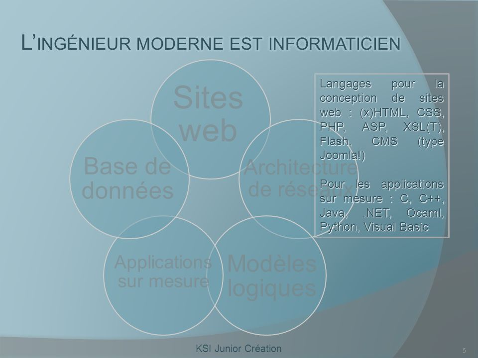 KSI Junior Création 5 Sites web Architecture de réseaux Modèles logiques Applications sur mesure Base de données Langages pour la conception de sites web : (x)HTML, CSS, PHP, ASP, XSL(T), Flash, CMS (type Joomla!) Pour les applications sur mesure : C, C++, Java,.NET, Ocaml, Python, Visual Basic
