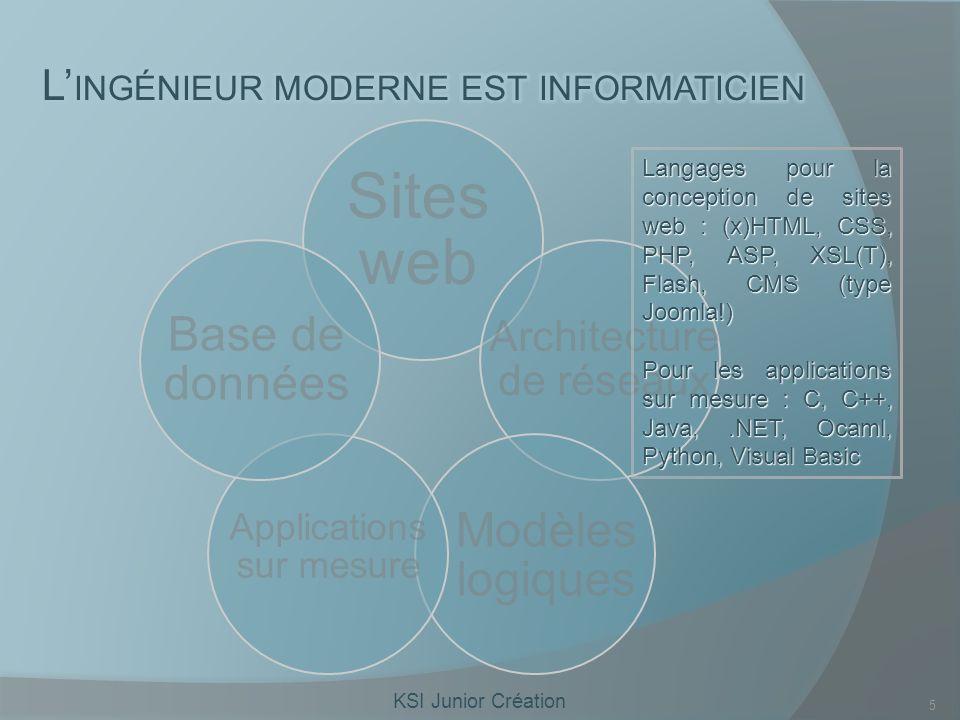 KSI Junior Création 5 Sites web Architecture de réseaux Modèles logiques Applications sur mesure Base de données Langages pour la conception de sites