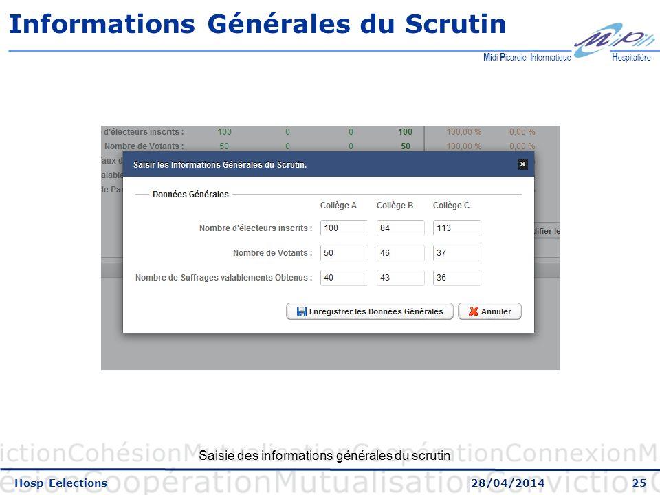 25 H ospitalière M i di P icardie I nformatique Informations Générales du Scrutin Hosp-Eelections 28/04/2014 Saisie des informations générales du scrutin