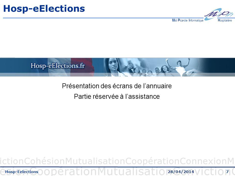 7 H ospitalière M i di P icardie I nformatique Hosp-eElections Hosp-Eelections 28/04/2014 Présentation des écrans de lannuaire Partie réservée à lassistance