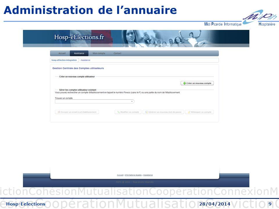 10 H ospitalière M i di P icardie I nformatique Administration de lannuaire Hosp-Eelections 28/04/2014
