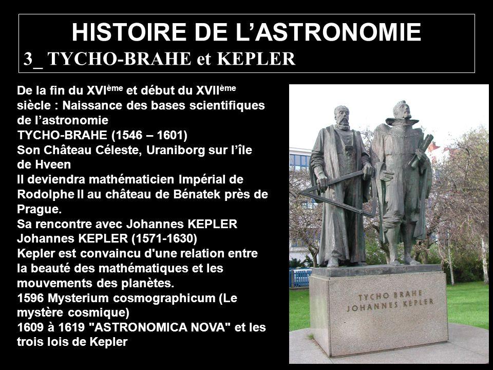 De la fin du XVI ème et début du XVII ème siècle : Naissance des bases scientifiques de lastronomie TYCHO-BRAHE (1546 – 1601) Son Château Céleste, Ura