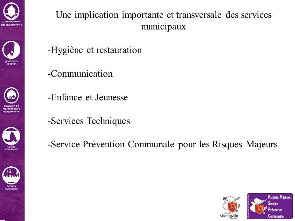 Une implication importante et transversale des services municipaux -Hygiène et restauration -Communication -Enfance et Jeunesse -Services Techniques -