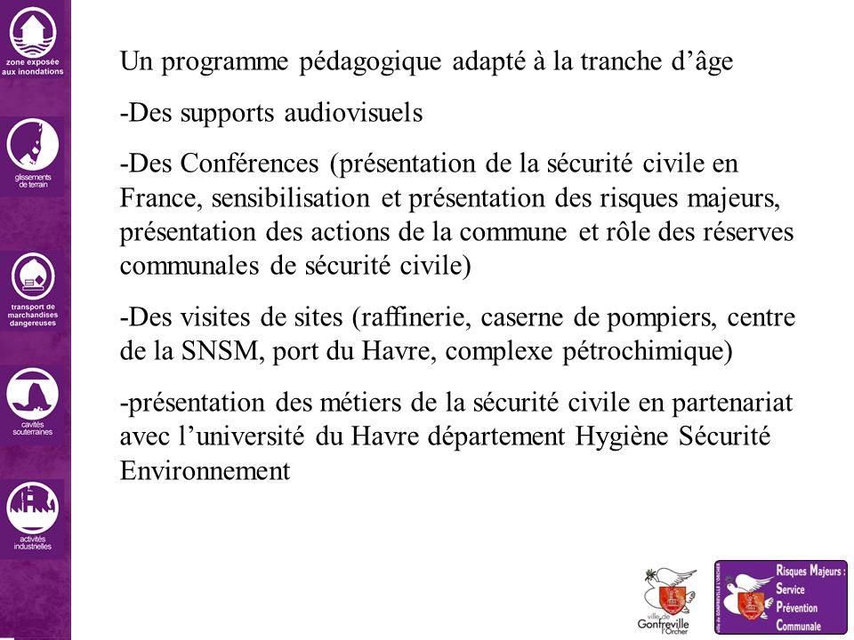 Un programme pédagogique adapté à la tranche dâge -Des supports audiovisuels -Des Conférences (présentation de la sécurité civile en France, sensibili