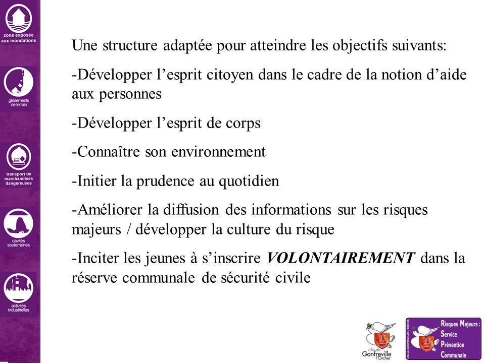 Une structure adaptée pour atteindre les objectifs suivants: -Développer lesprit citoyen dans le cadre de la notion daide aux personnes -Développer le
