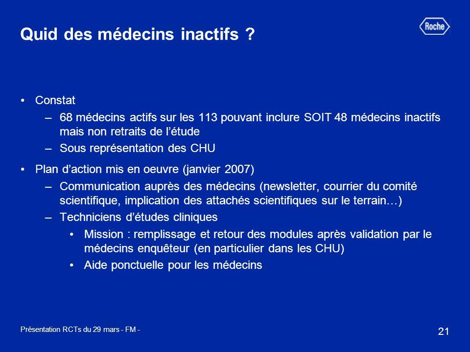 21 Présentation RCTs du 29 mars - FM - Quid des médecins inactifs ? Constat –68 médecins actifs sur les 113 pouvant inclure SOIT 48 médecins inactifs
