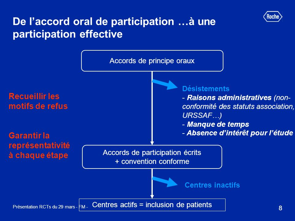 8 Présentation RCTs du 29 mars - FM - De laccord oral de participation …à une participation effective Accords de principe oraux Accords de participati