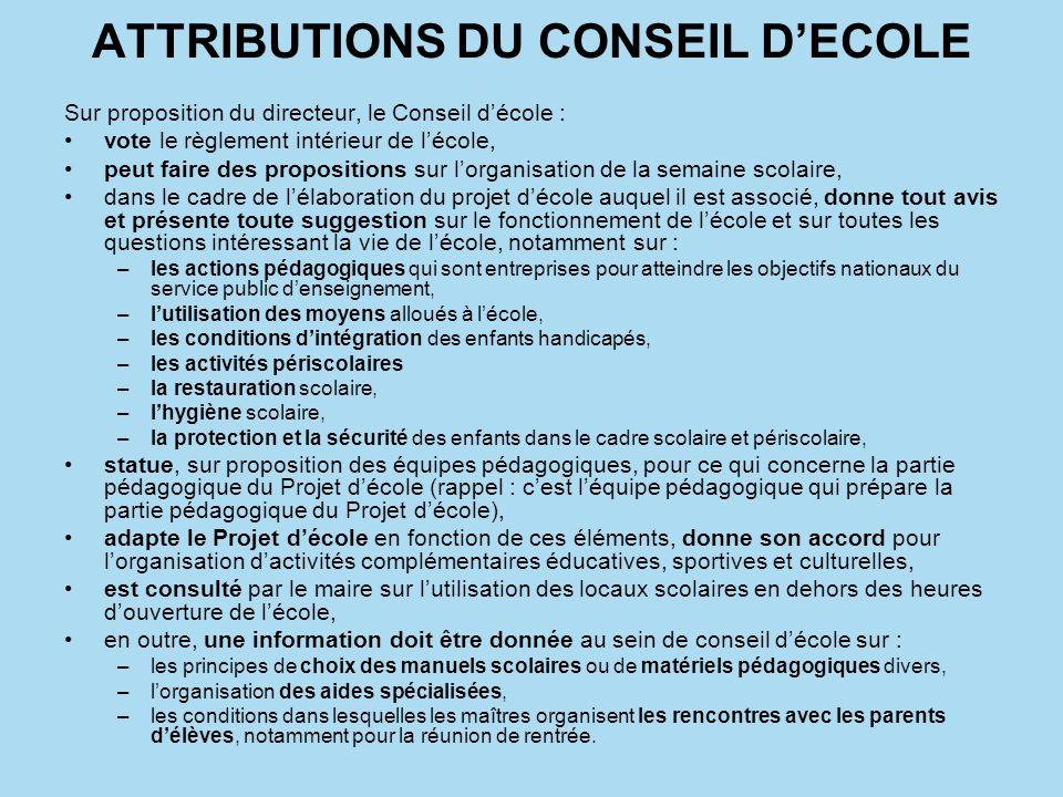 ATTRIBUTIONS DU CONSEIL DECOLE Sur proposition du directeur, le Conseil décole : vote le règlement intérieur de lécole, peut faire des propositions su