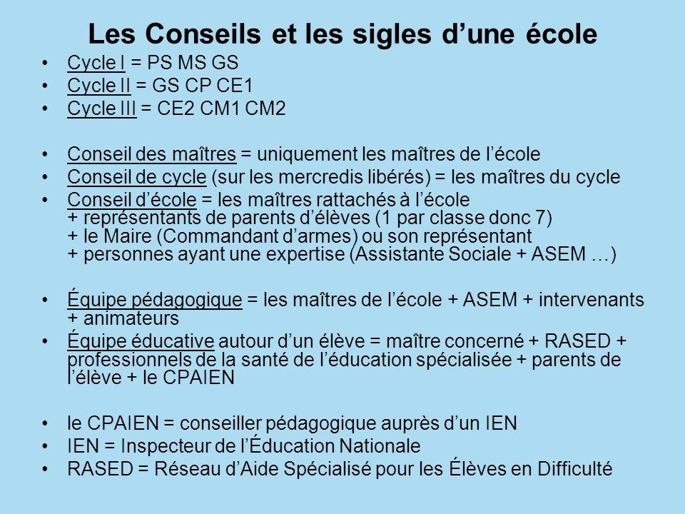Les Conseils et les sigles dune école Cycle I = PS MS GS Cycle II = GS CP CE1 Cycle III = CE2 CM1 CM2 Conseil des maîtres = uniquement les maîtres de