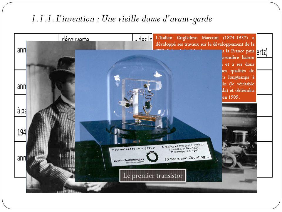 LItalien Guglielmo Marconi (1874-1937) a développé ses travaux sur le développement de la TSF dabord de lAngleterre vers la France puis vers le Canada