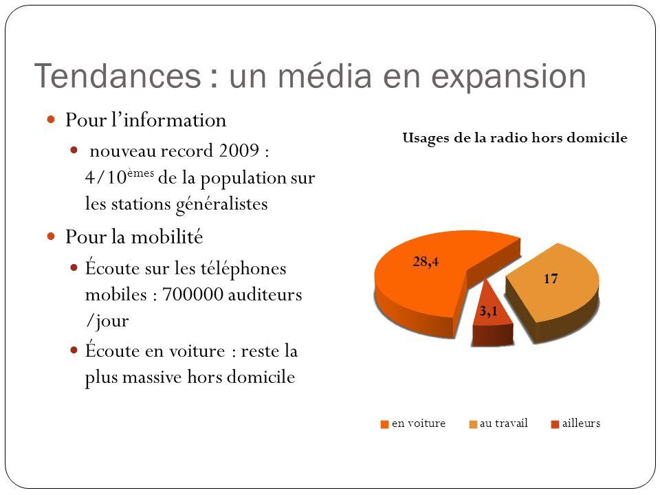 Tendances : un média en expansion Pour linformation nouveau record 2009 : 4/10 èmes de la population sur les stations généralistes Pour la mobilité Éc