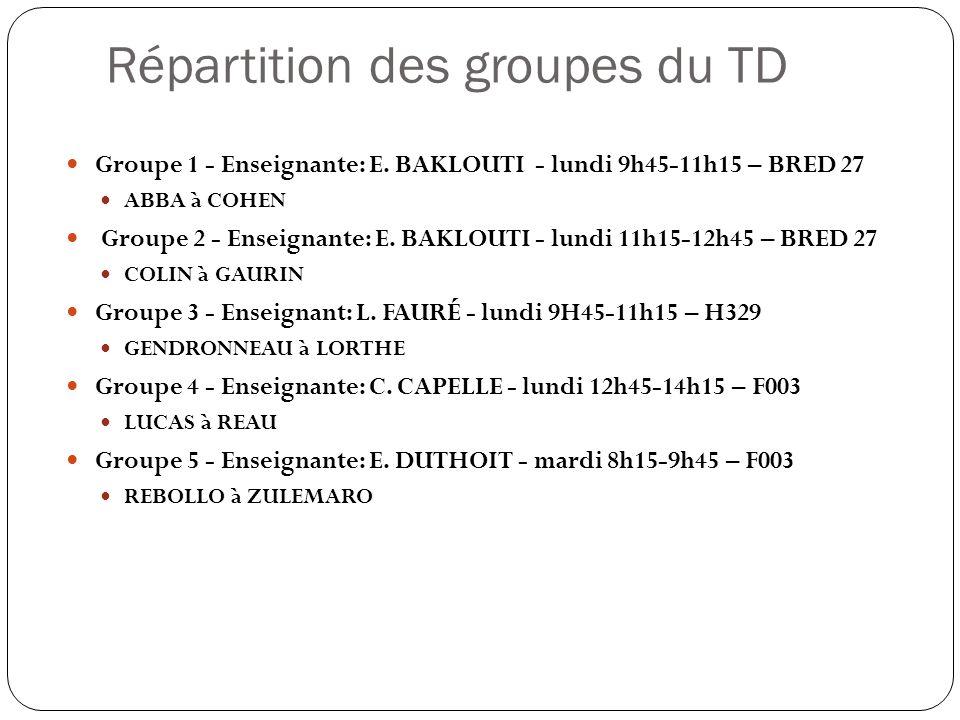 Répartition des groupes du TD Groupe 1 - Enseignante: E. BAKLOUTI - lundi 9h45-11h15 – BRED 27 ABBA à COHEN Groupe 2 - Enseignante: E. BAKLOUTI - lund