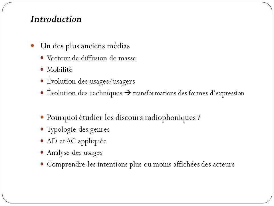 Introduction Un des plus anciens médias Vecteur de diffusion de masse Mobilité Évolution des usages/usagers Évolution des techniques transformations d