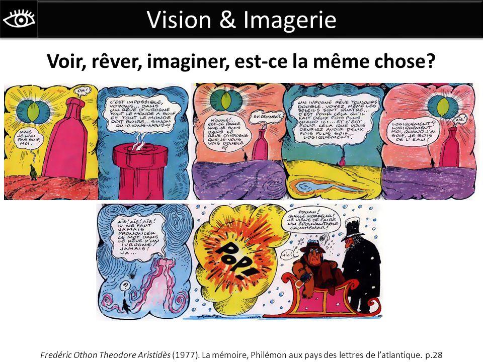 Vision & Imagerie Voir, rêver, imaginer, est-ce la même chose? Fredéric Othon Theodore Aristidès (1977). La mémoire, Philémon aux pays des lettres de