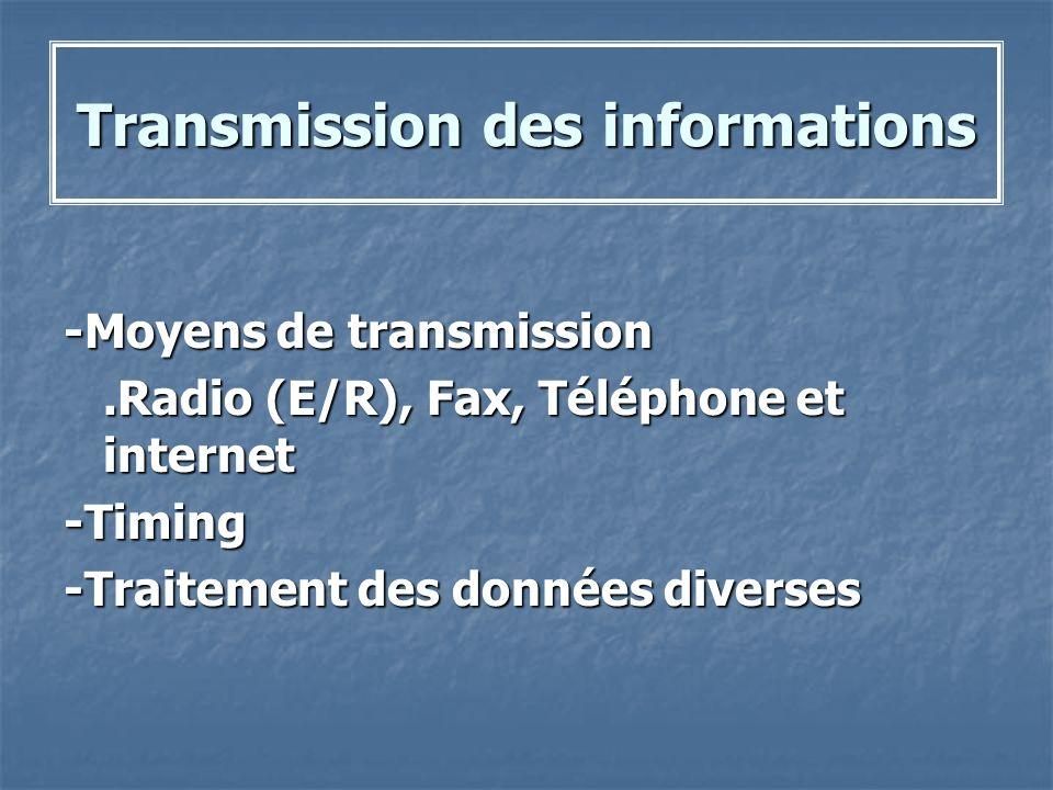 Transmission des informations -Moyens de transmission.Radio (E/R), Fax, Téléphone et internet -Timing -Traitement des données diverses
