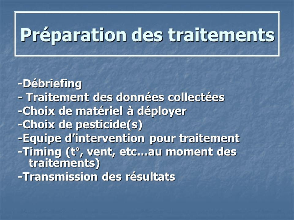 Préparation des traitements -Débriefing - Traitement des données collectées -Choix de matériel à déployer -Choix de pesticide(s) -Equipe dintervention