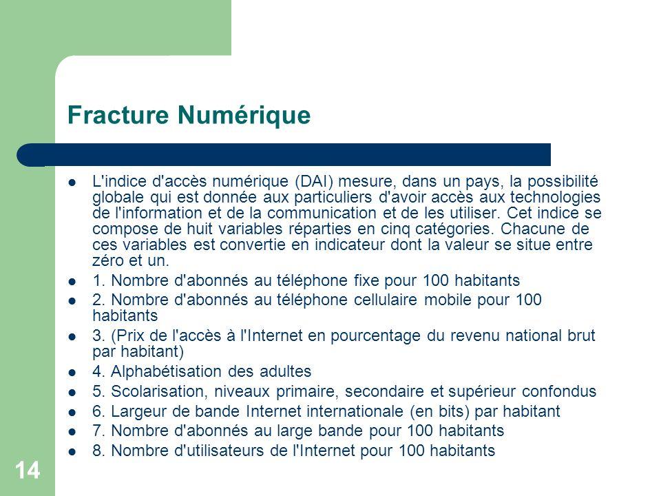 14 Fracture Numérique L indice d accès numérique (DAI) mesure, dans un pays, la possibilité globale qui est donnée aux particuliers d avoir accès aux technologies de l information et de la communication et de les utiliser.