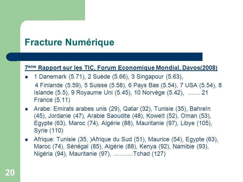 20 Fracture Numérique 7 ème Rapport sur les TIC, Forum Economique Mondial, Davos(2008) 1 Danemark (5.71), 2 Suède (5.66), 3 Singapour (5.63), 4 Finlande (5.59), 5 Suisse (5.58), 6 Pays Bas (5.54), 7 USA (5.54), 8 Islande (5.5), 9 Royaume Uni (5.45), 10 Norvège (5.42), …… 21 France (5.11) Arabe: Emirats arabes unis (29), Qatar (32), Tunisie (35), Bahreïn (45), Jordanie (47), Arabie Saoudite (48), Koweït (52), Oman (53), Egypte (63), Maroc (74), Algérie (88), Mauritanie (97), Libye (105), Syrie (110) Afrique: Tunisie (35, )Afrique du Sud (51), Maurice (54), Egypte (63), Maroc (74), Sénégal (85), Algérie (88), Kenya (92), Namibie (93), Nigéria (94), Mauritanie (97), ……….Tchad (127)