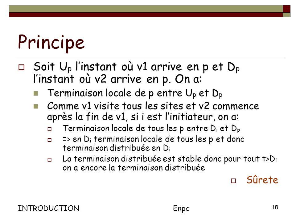 INTRODUCTIONEnpc 18 Principe Soit U p linstant où v1 arrive en p et D p linstant où v2 arrive en p.