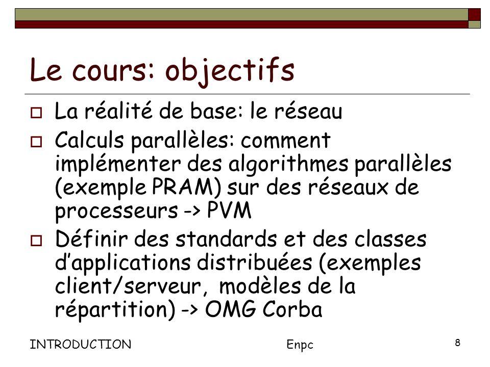 INTRODUCTIONEnpc 8 Le cours: objectifs La réalité de base: le réseau Calculs parallèles: comment implémenter des algorithmes parallèles (exemple PRAM) sur des réseaux de processeurs -> PVM Définir des standards et des classes dapplications distribuées (exemples client/serveur, modèles de la répartition) -> OMG Corba