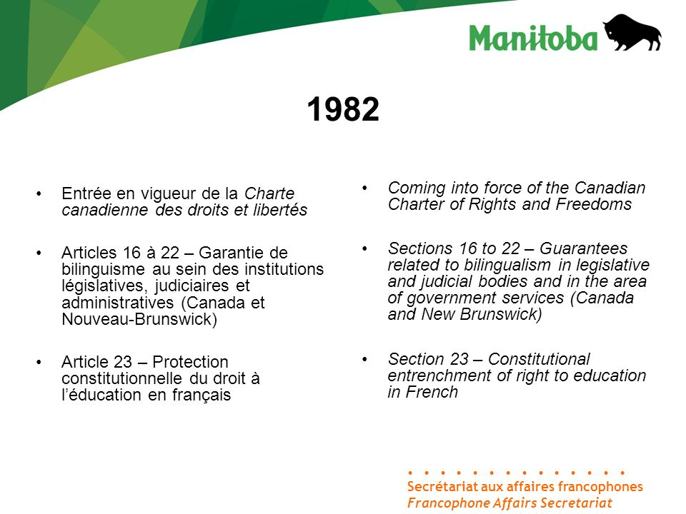 1982 Entrée en vigueur de la Charte canadienne des droits et libertés Articles 16 à 22 – Garantie de bilinguisme au sein des institutions législatives, judiciaires et administratives (Canada et Nouveau-Brunswick) Article 23 – Protection constitutionnelle du droit à léducation en français Coming into force of the Canadian Charter of Rights and Freedoms Sections 16 to 22 – Guarantees related to bilingualism in legislative and judicial bodies and in the area of government services (Canada and New Brunswick) Section 23 – Constitutional entrenchment of right to education in French Secrétariat aux affaires francophones Francophone Affairs Secretariat