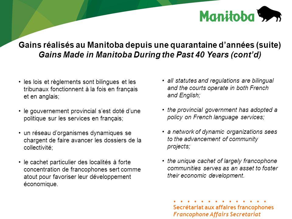 Secrétariat aux affaires francophones Francophone Affairs Secretariat Gains réalisés au Manitoba depuis une quarantaine dannées (suite) Gains Made in