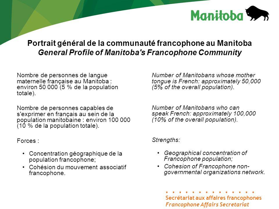 Portrait général de la communauté francophone au Manitoba General Profile of Manitoba s Francophone Community Nombre de personnes de langue maternelle française au Manitoba : environ 50 000 (5 % de la population totale).
