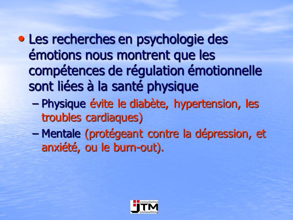 Les recherches en psychologie des émotions nous montrent que les compétences de régulation émotionnelle sont liées à la santé physique Les recherches