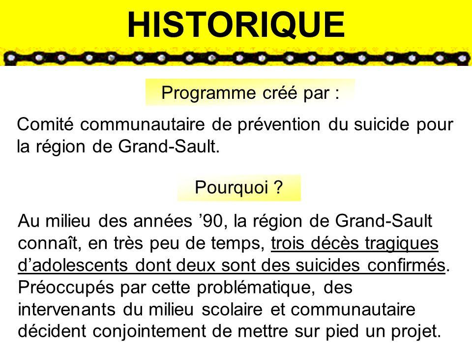 HISTORIQUE Programme créé par : Comité communautaire de prévention du suicide pour la région de Grand-Sault.
