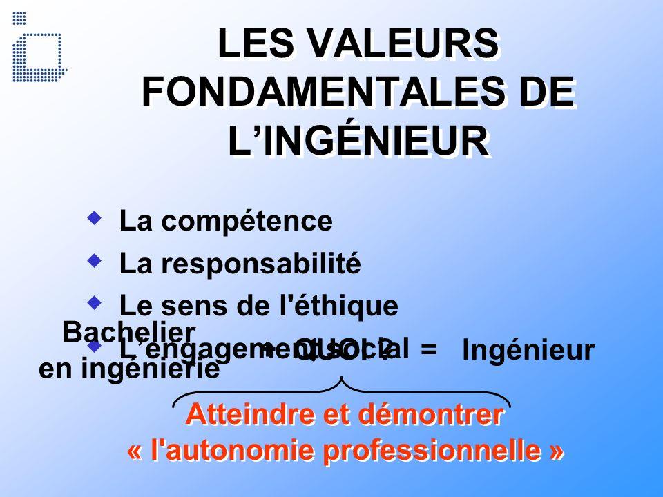 LES VALEURS FONDAMENTALES DE LINGÉNIEUR La compétence La responsabilité Le sens de l'éthique Lengagement social Atteindre et démontrer « l'autonomie p