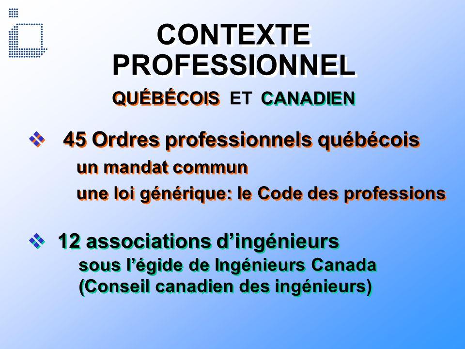 CONTEXTE PROFESSIONNEL 45 Ordres professionnels québécois un mandat commun une loi générique: le Code des professions 45 Ordres professionnels québéco